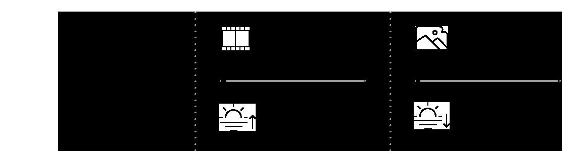 chiffres-lofoten