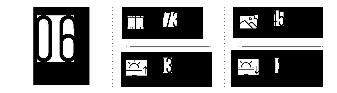 chiffres-northwest-highlands